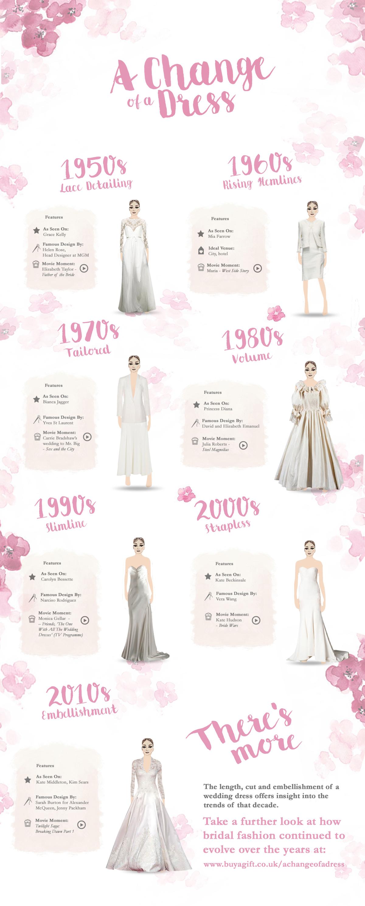Wedding Dresses Through The Decades 98